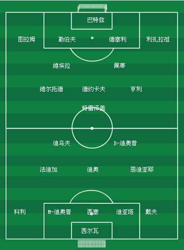 2002韩日世界杯揭幕战法国队VS塞内加尔队首发阵容图 -世界杯